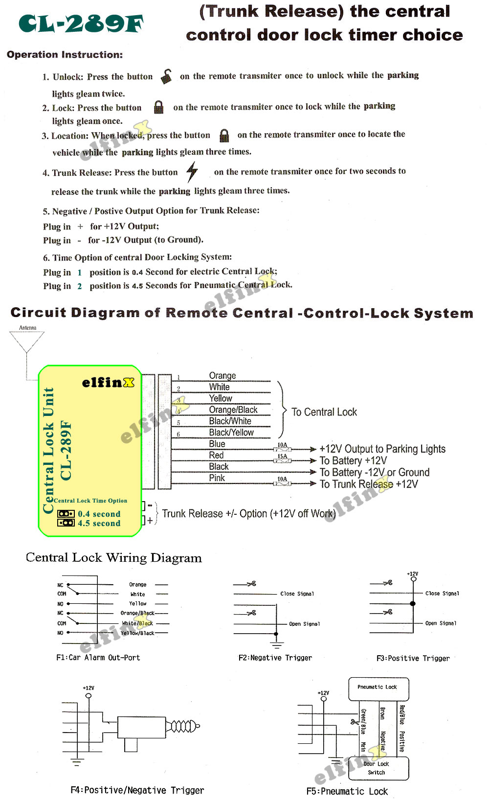 Buy Remote Control Unit For Central Lock Vehicle  Cl